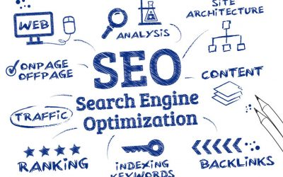 6 Easy SEO Tips to Boost Your Site in Search Engines